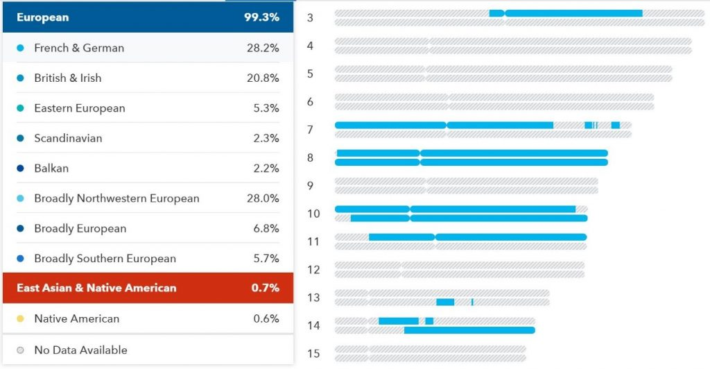 23andMe ancestry composition tool
