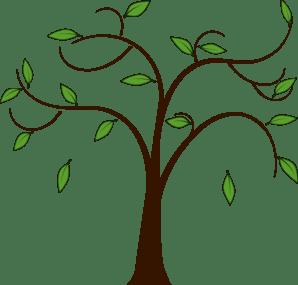 Analyzing Family Trees