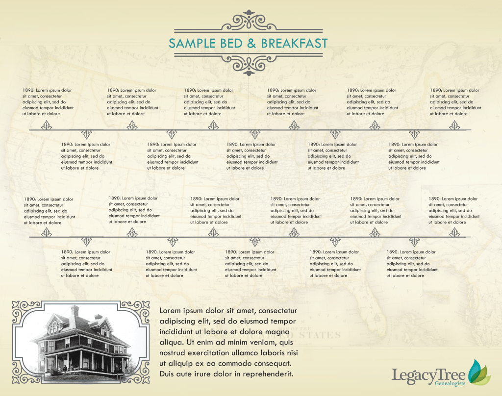 Genealogy of a House Timeline