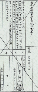 Japanese genealogy