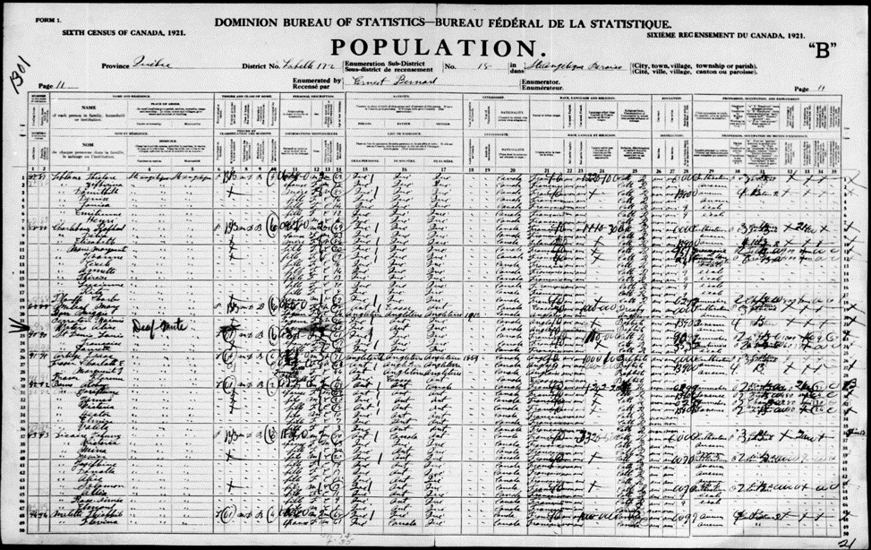 sample French-Canadian census record