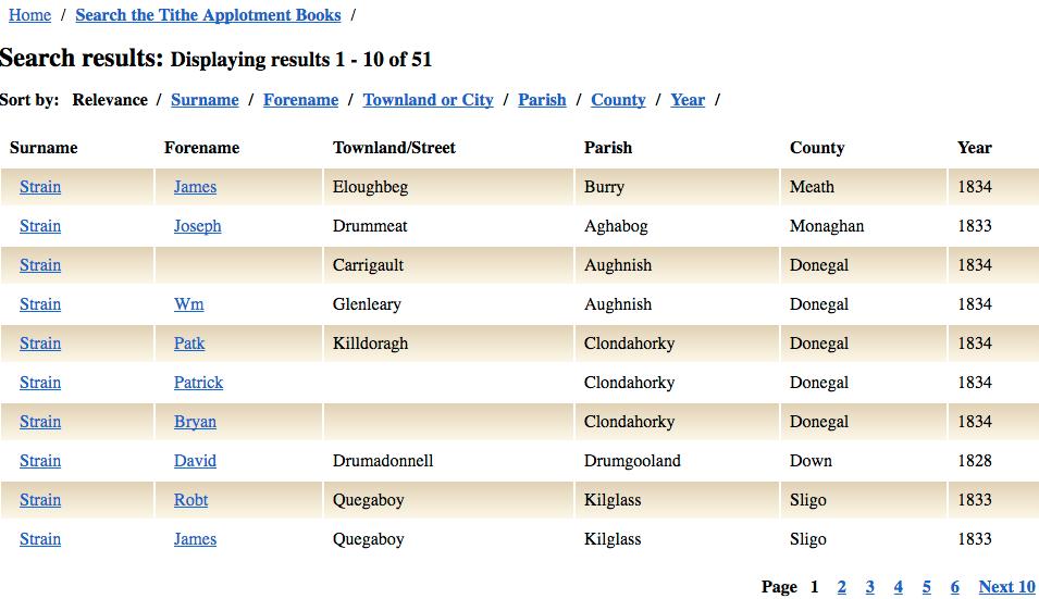 Scots-Irish genealogy research