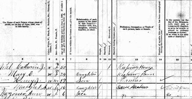 1880 U.S. Census