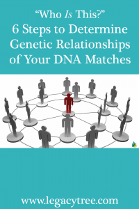 determine genetic relationships