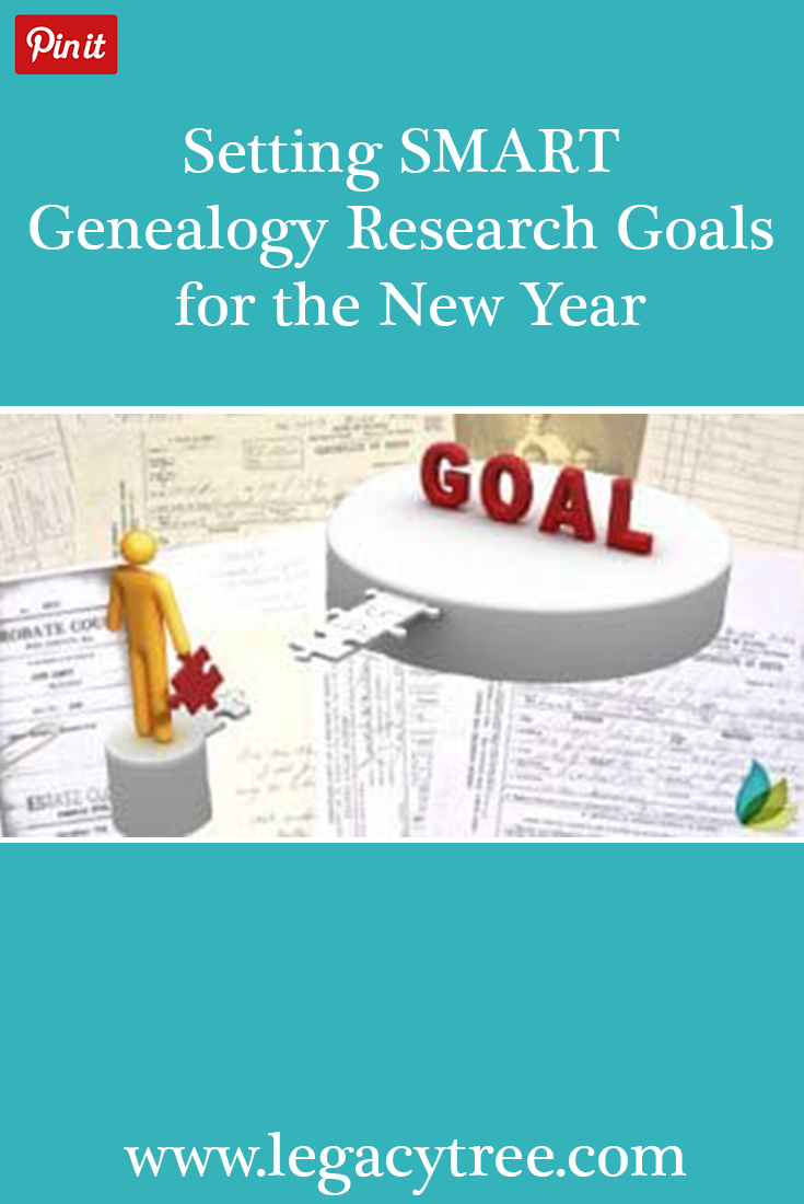 Learn how to set SMART genealogy and family history research goals.