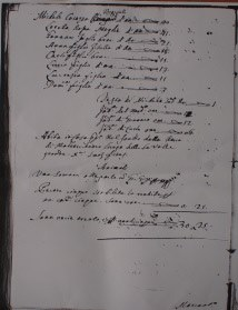 tax document created between 1742 and 1753